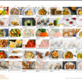 Pay Online in Advance: Meal Plan (7 day)